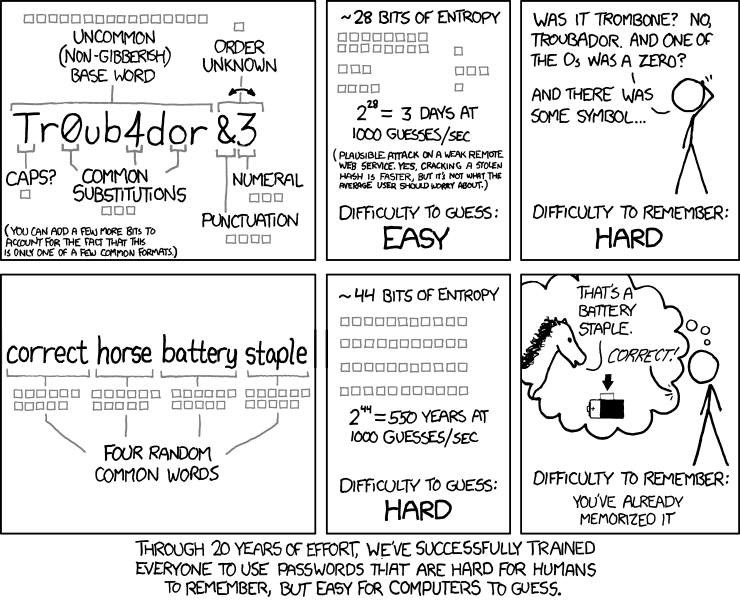 correct horse battery staple xkcd comic